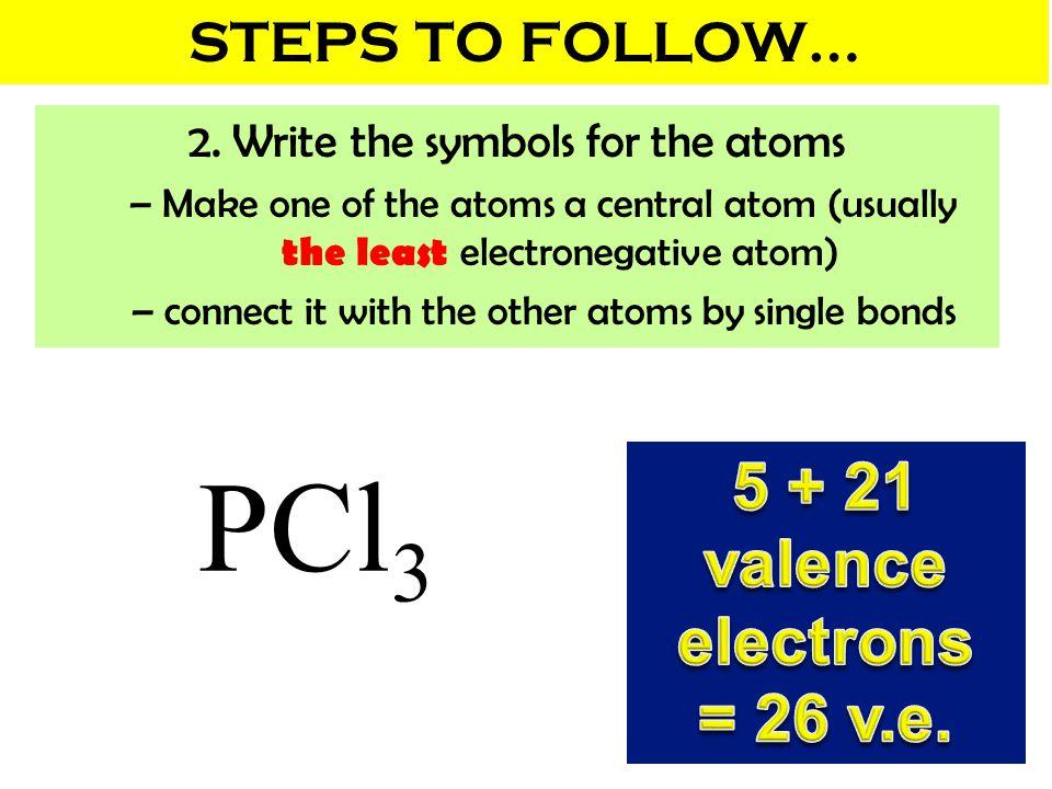 PCl3 5 + 21 valence electrons = 26 v.e. STEPS TO FOLLOW…
