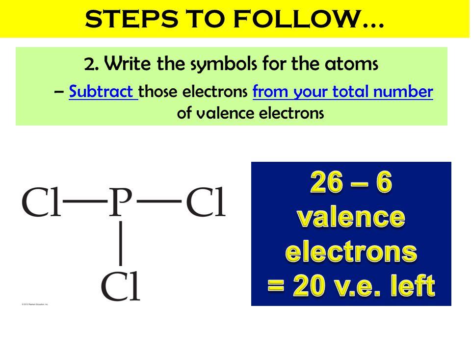 26 – 6 valence electrons = 20 v.e. left