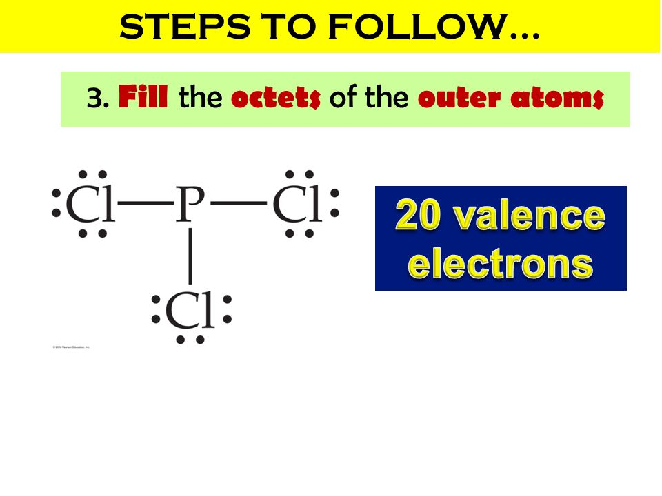 3. Fill the octets of the outer atoms
