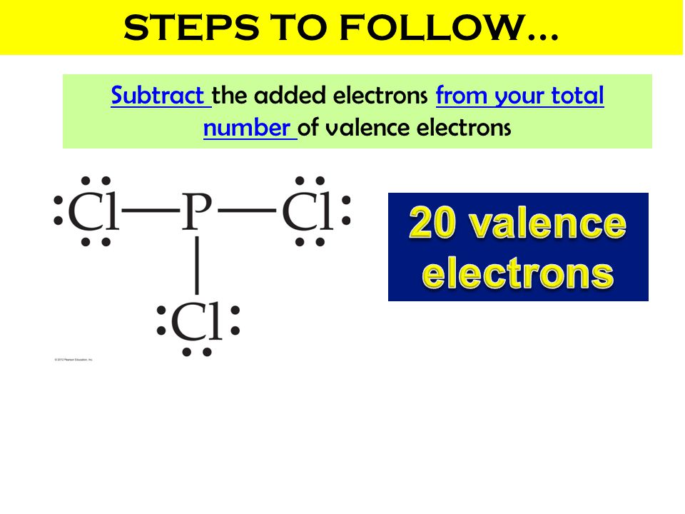 20 valence electrons STEPS TO FOLLOW…