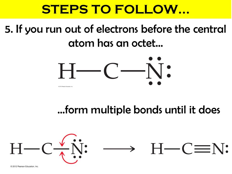 5. If you run out of electrons before the central atom has an octet…