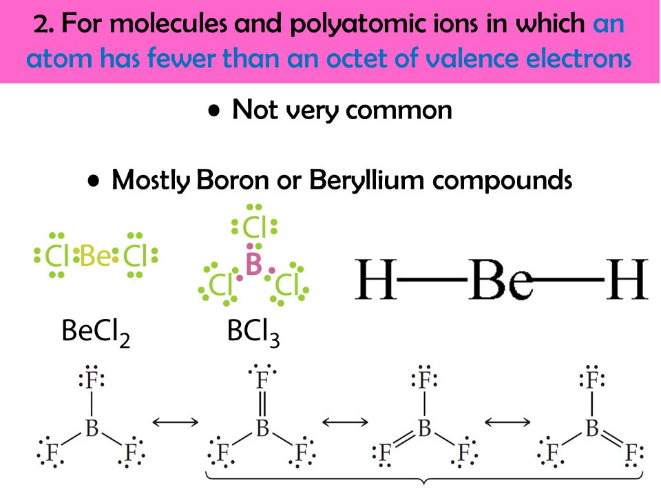 Mostly Boron or Beryllium compounds