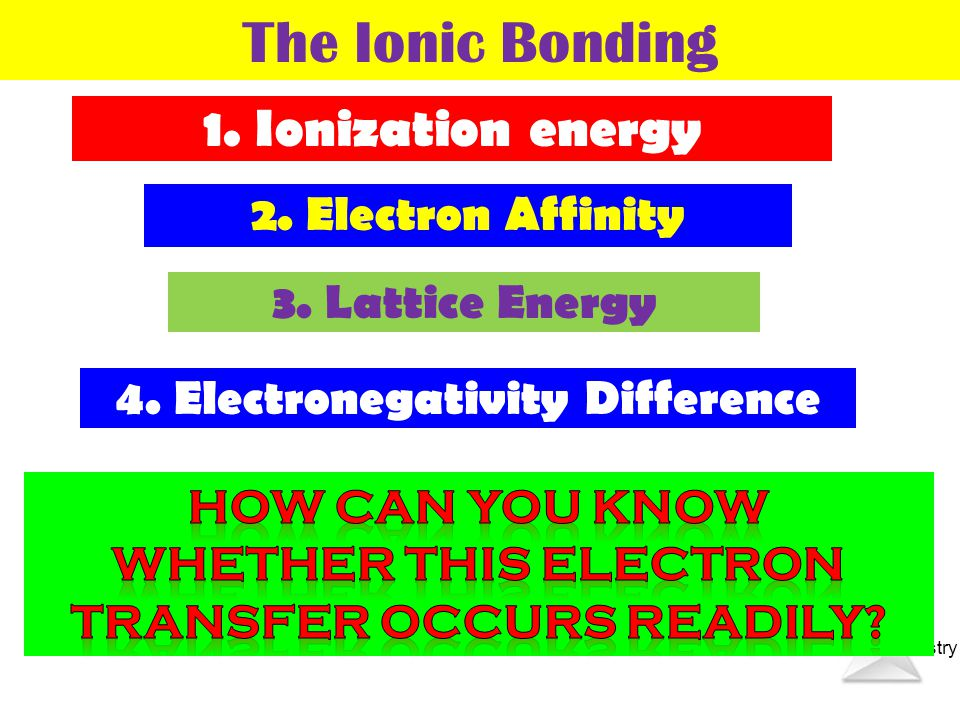 4. Electronegativity Difference transfer occurs readily