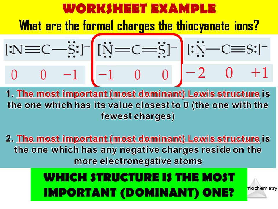 What are the formal charges the thiocyanate ions