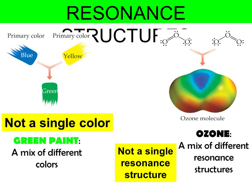 Not a single resonance structure
