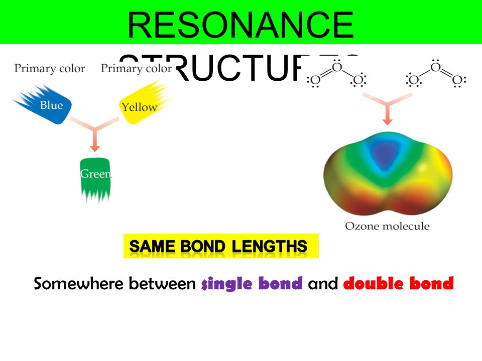 Somewhere between single bond and double bond