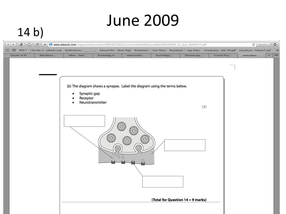 June 2009 14 b)