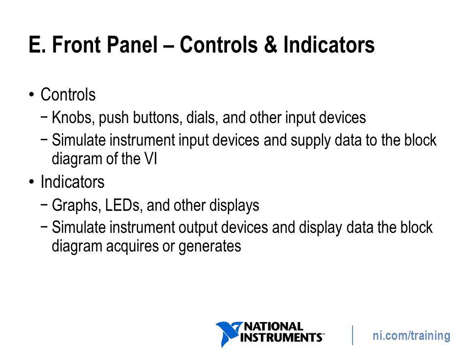 E. Front Panel – Controls & Indicators