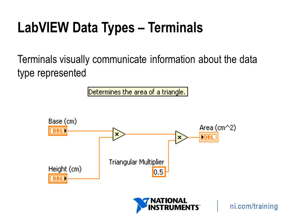 LabVIEW Data Types – Terminals