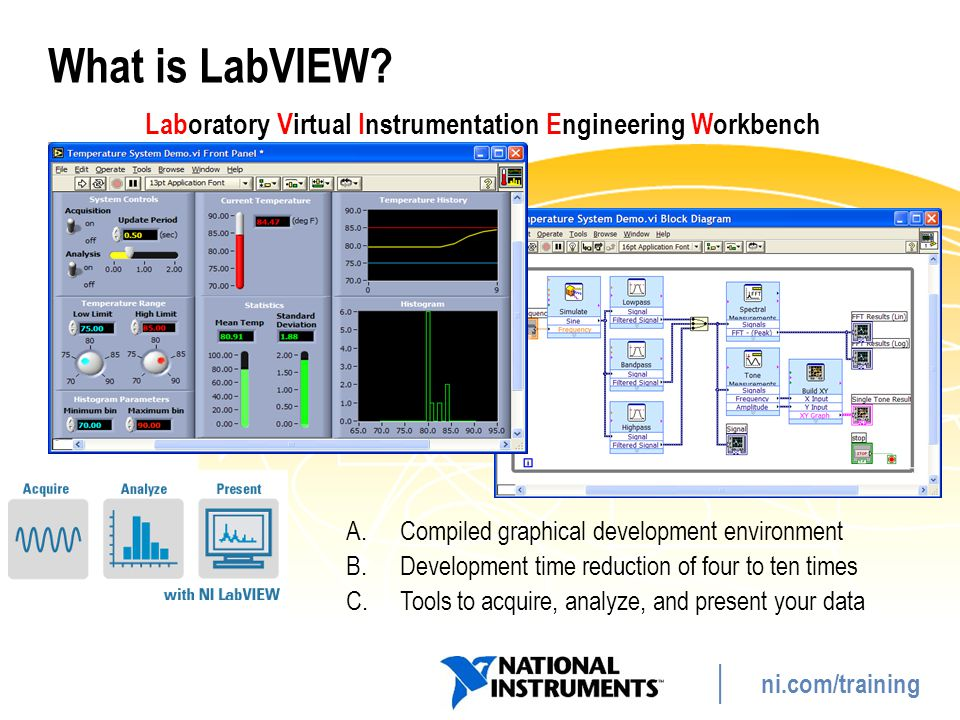 Laboratory Virtual Instrumentation Engineering Workbench