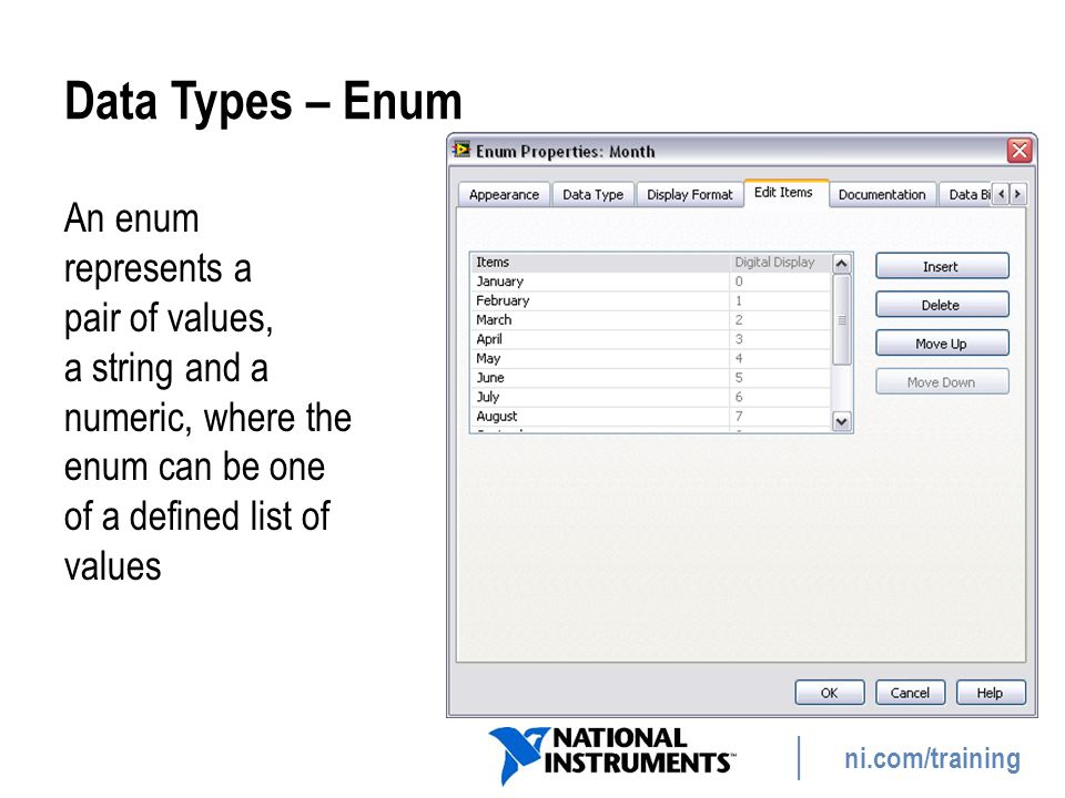 Data Types – Enum An enum represents a pair of values, a string and a numeric, where the enum can be one of a defined list of values.