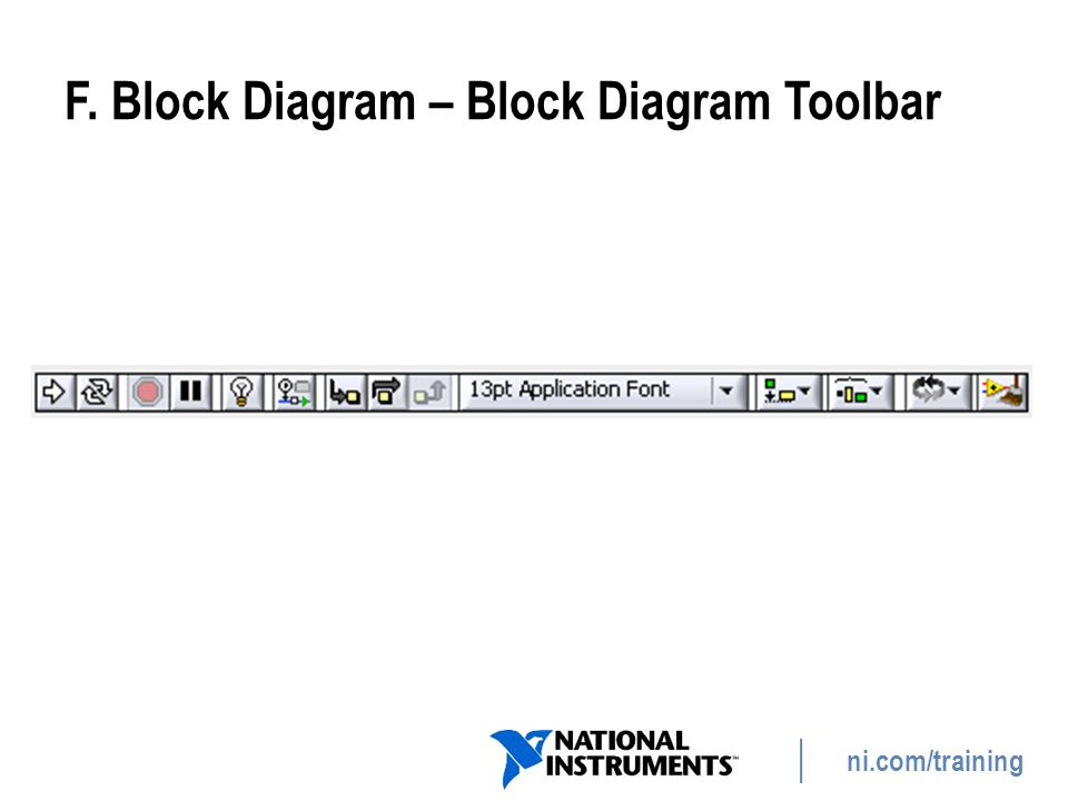 F. Block Diagram – Block Diagram Toolbar