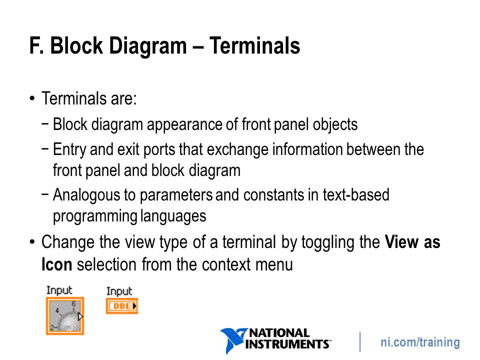 F. Block Diagram – Terminals
