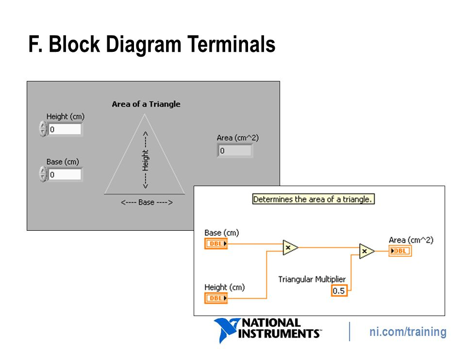 F. Block Diagram Terminals