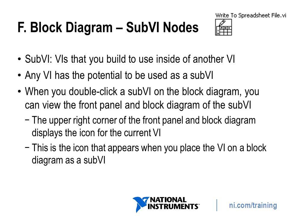 F. Block Diagram – SubVI Nodes
