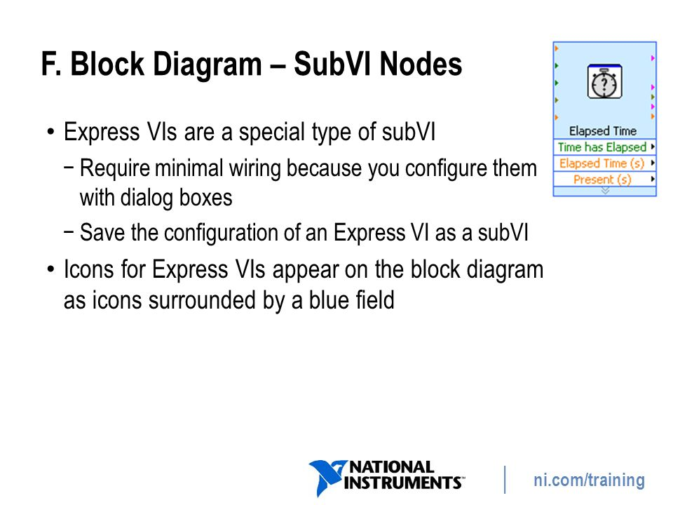 F. Block Diagram – SubVI Nodes