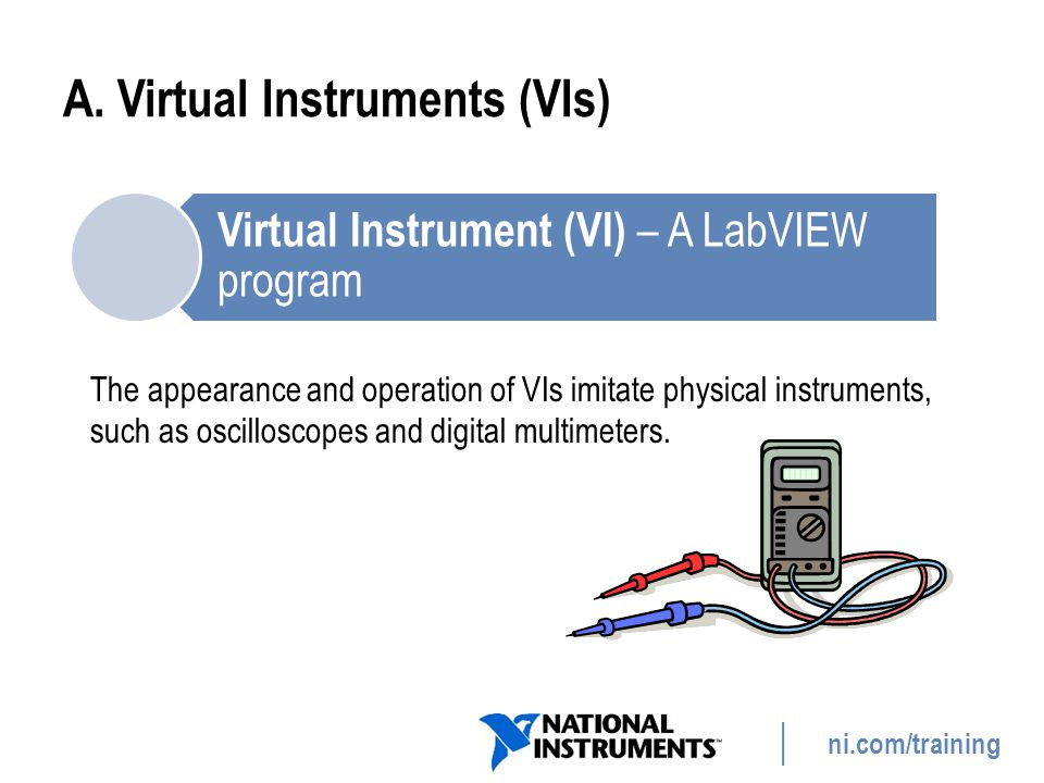 A. Virtual Instruments (VIs)