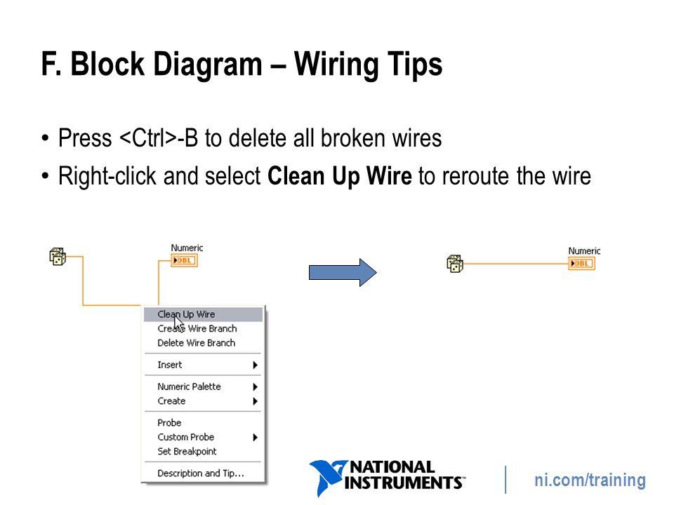 F. Block Diagram – Wiring Tips