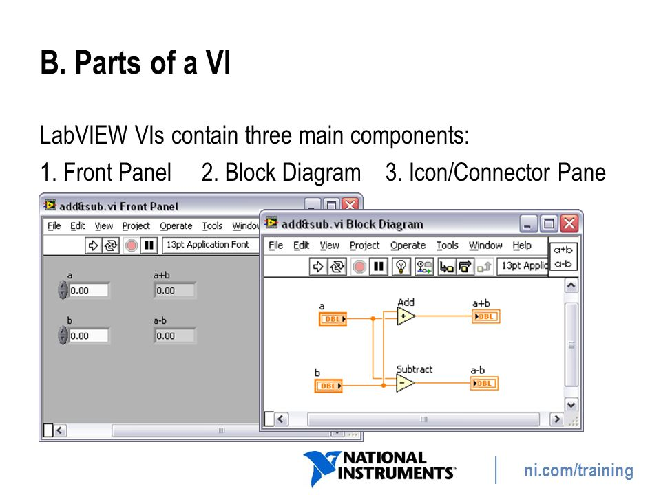 B. Parts of a VI LabVIEW VIs contain three main components: 1.