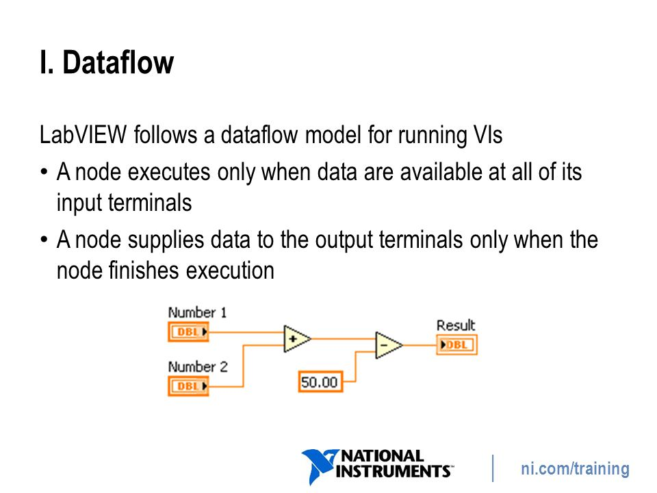 I. Dataflow LabVIEW follows a dataflow model for running VIs