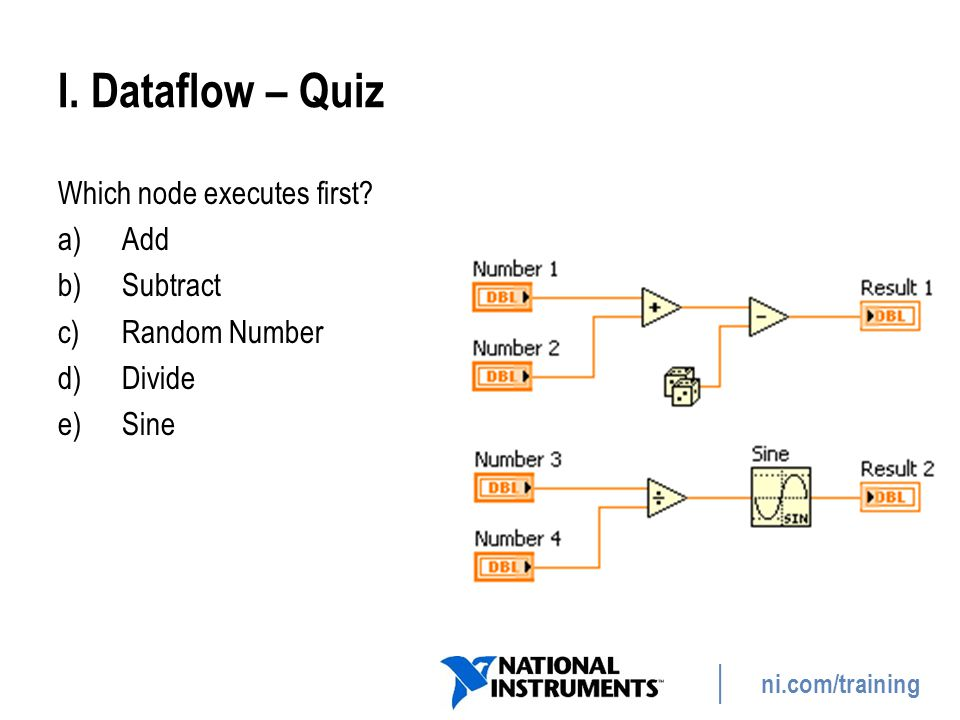 I. Dataflow – Quiz Which node executes first Add Subtract
