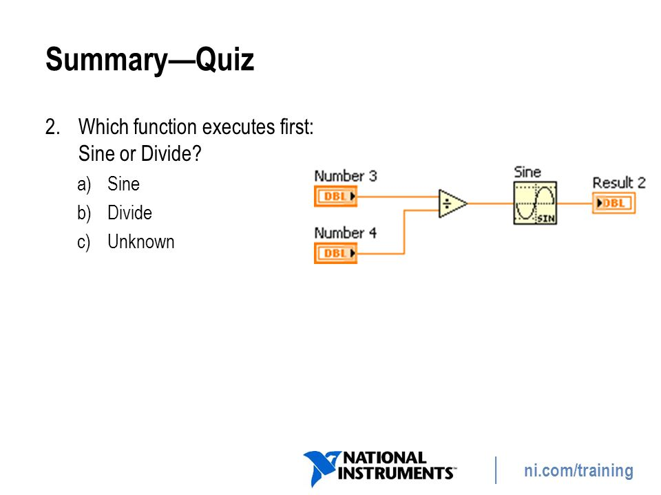Summary—Quiz Which function executes first: Sine or Divide Sine