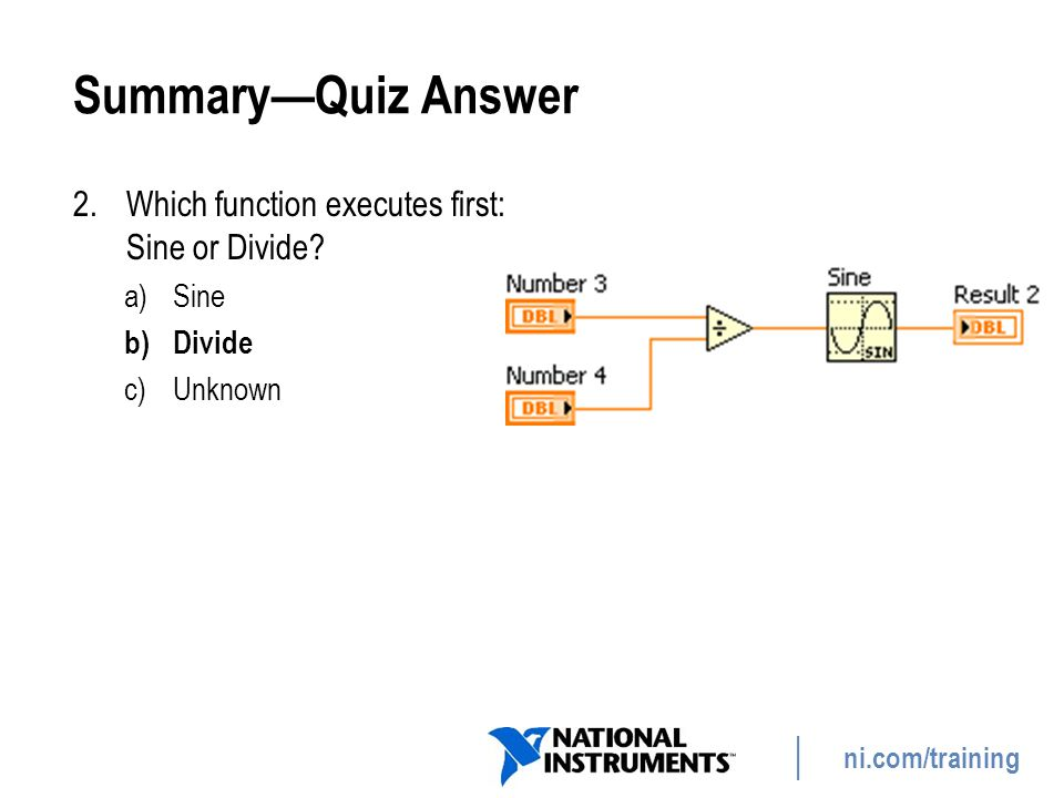 Summary—Quiz Answer Which function executes first: Sine or Divide