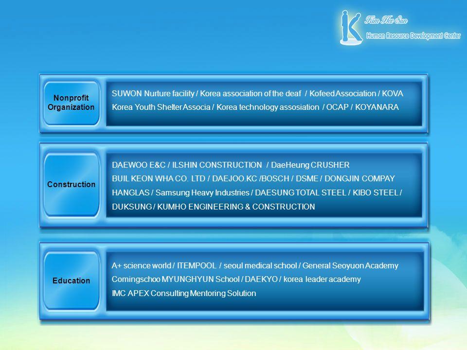 Nonprofit Organization. SUWON Nurture facility / Korea association of the deaf / Kofeed Association / KOVA.