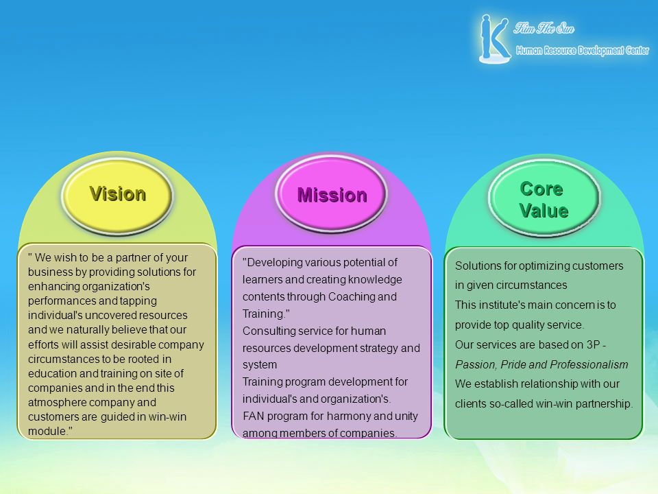 Core Vision Mission Value