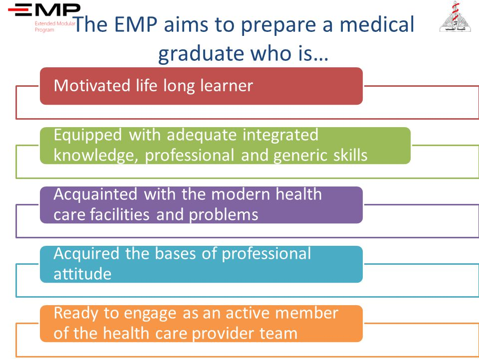 The EMP aims to prepare a medical graduate who is…