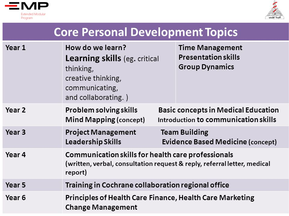 Core Personal Development Topics