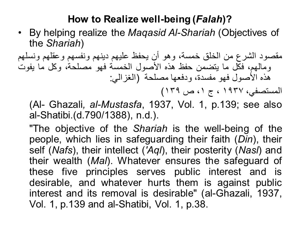 How to Realize well-being (Falah)