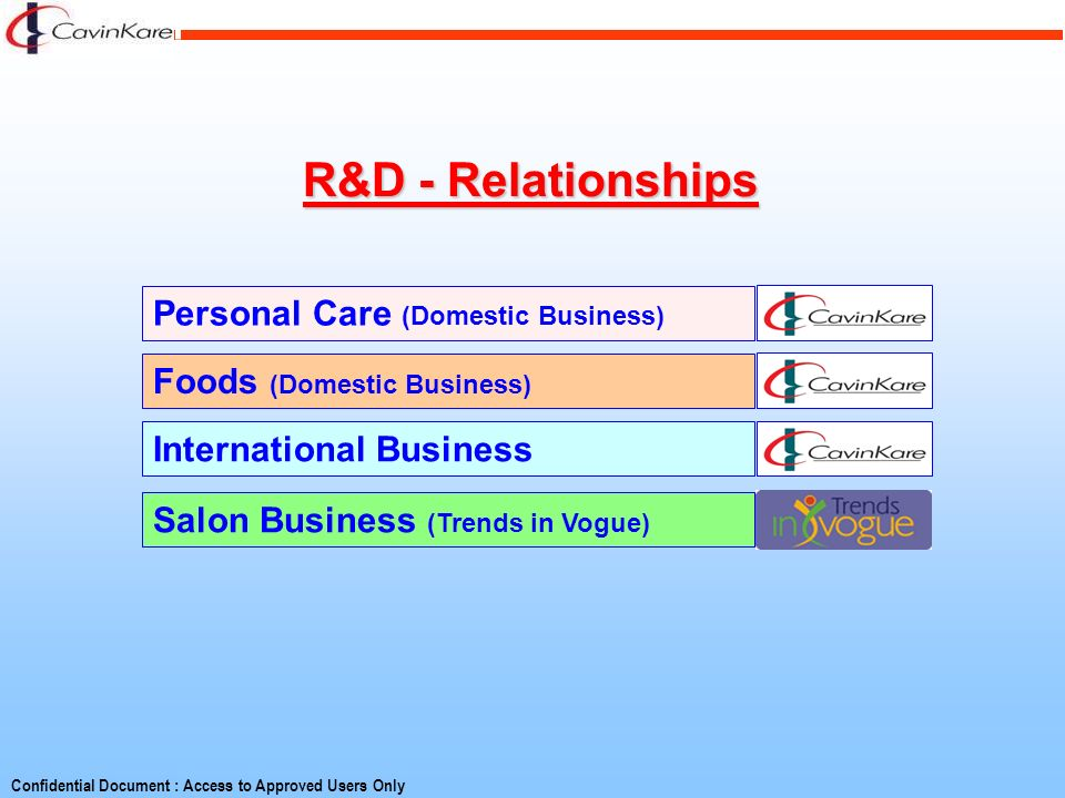R&D - Relationships Personal Care (Domestic Business)
