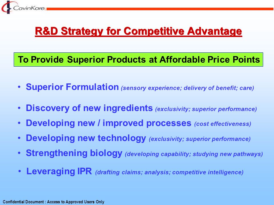 R&D Strategy for Competitive Advantage