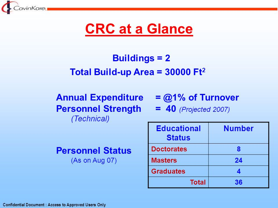 CRC at a Glance Buildings = 2 Total Build-up Area = 30000 Ft2