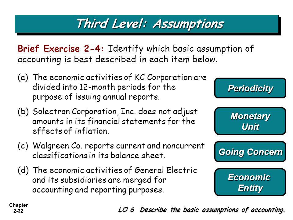 Third Level: Assumptions