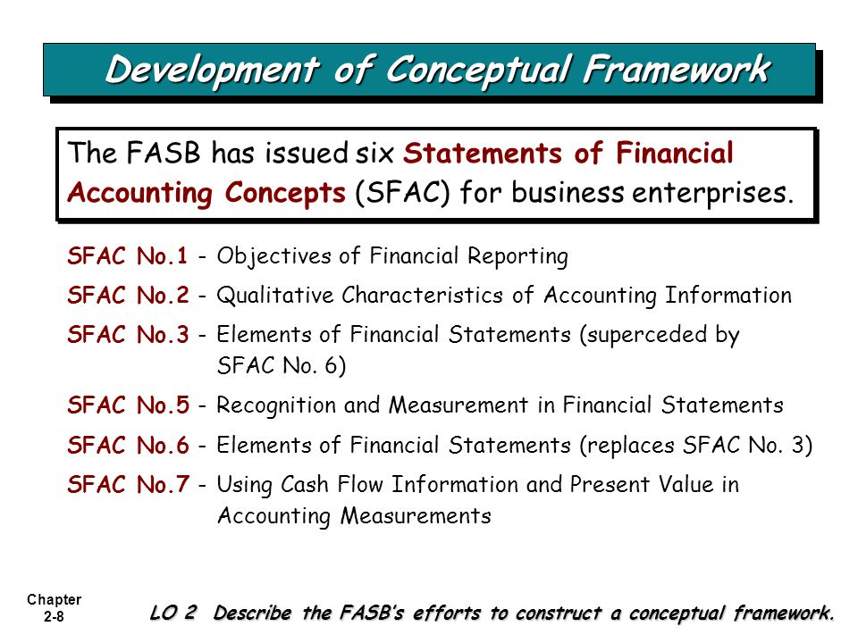 Development of Conceptual Framework