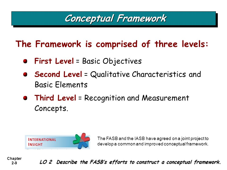 Conceptual Framework The Framework is comprised of three levels:
