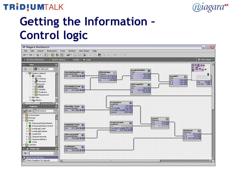 Getting the Information – Control logic
