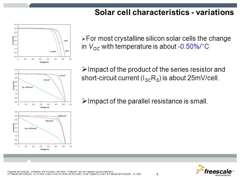 Solar cell characteristics example
