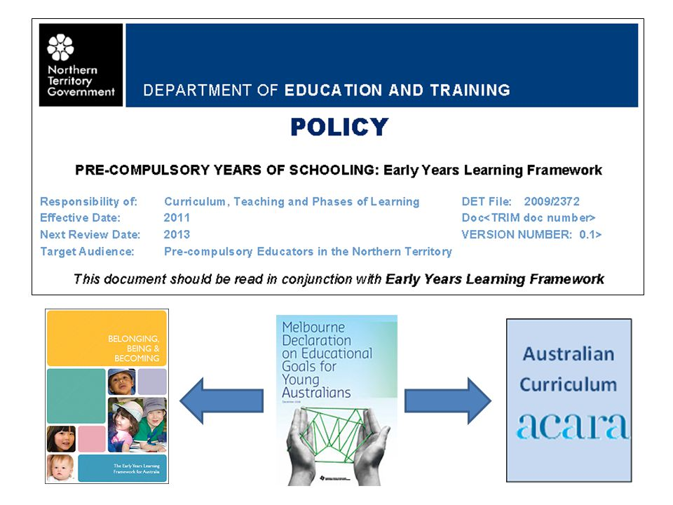 The development of the Australian Curriculum is guided by the Melbourne Declaration on Educational Goals for Young Australians (2008). These goals have also guided the development of the Early Years Learning Framework. This document informs the EYLF and the Australian Curriculum. The current policy for the pre-compulsory years of schooling reflects the Melbourne Declaration by mandating the two documents.