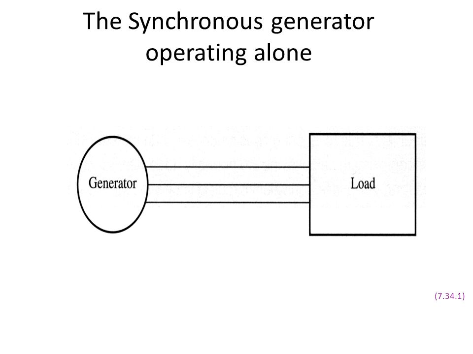 The Synchronous generator operating alone