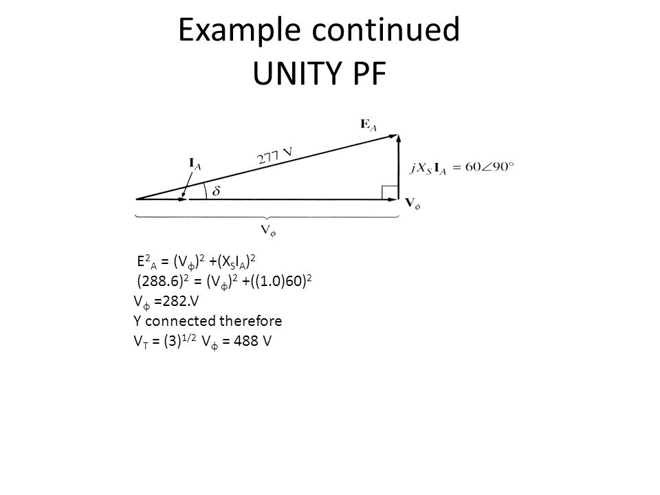Example continued UNITY PF