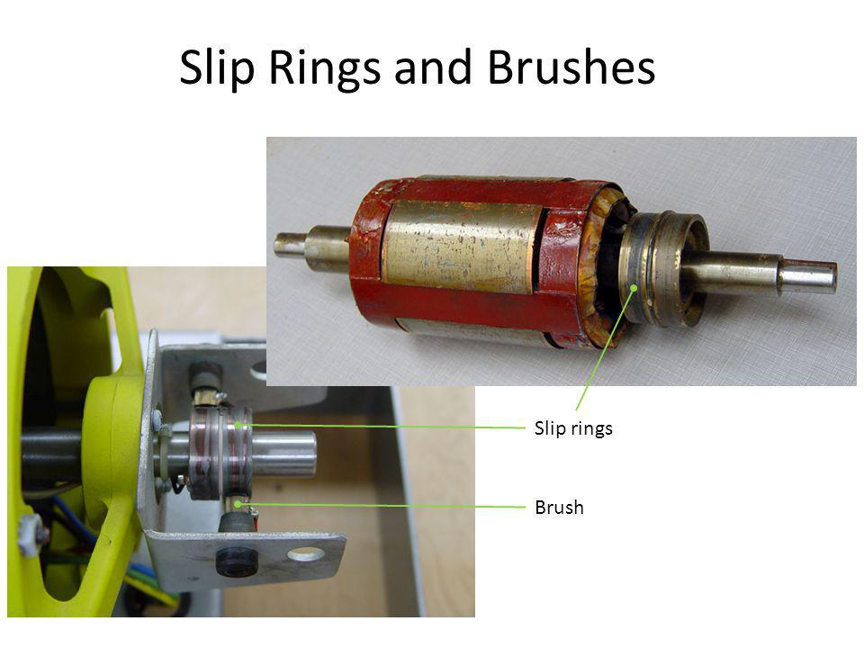 Slip Rings and Brushes Slip rings Brush
