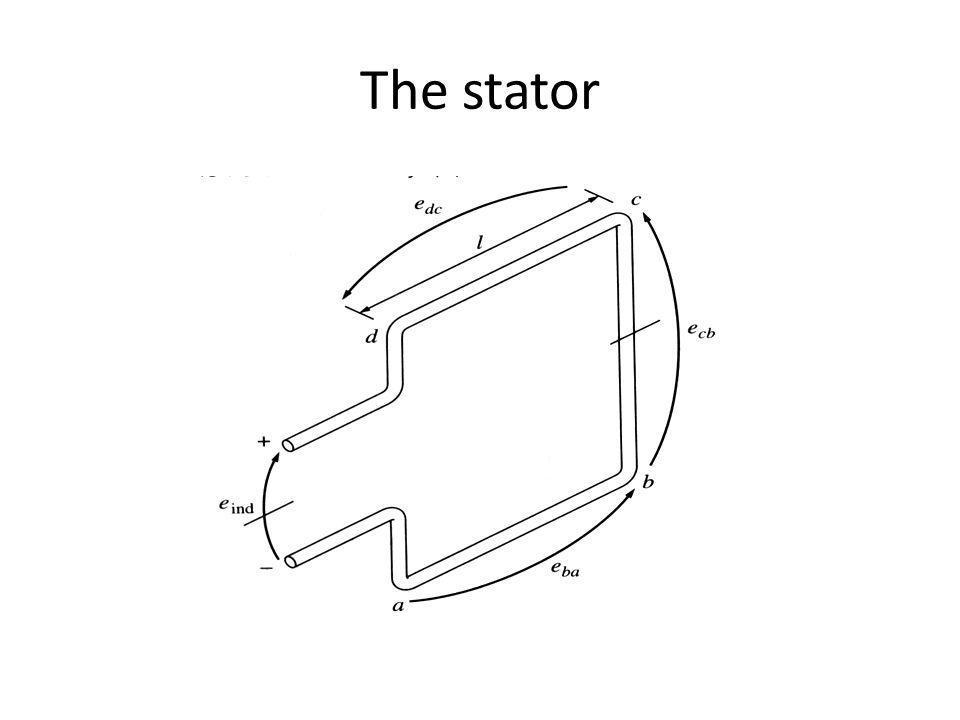 The stator