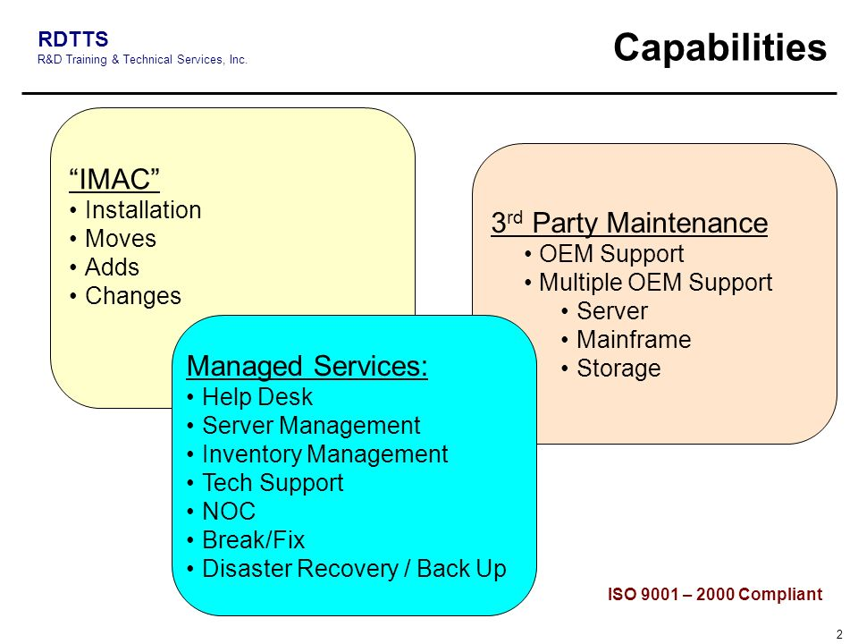 Capabilities IMAC 3rd Party Maintenance Managed Services: