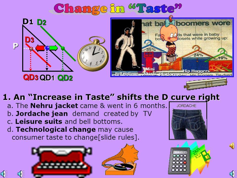 Change in Taste D1 D2 D3 P QD3 QD2