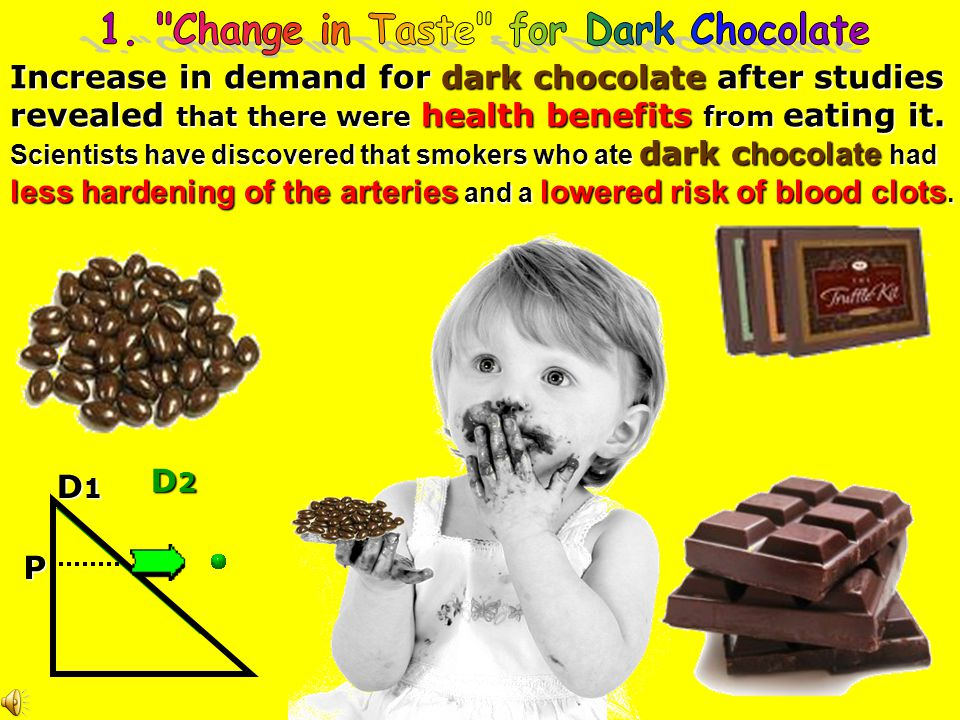 1. Change in Taste for Dark Chocolate