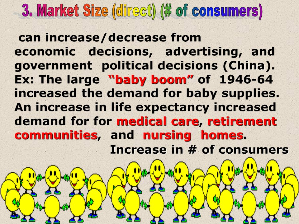 3. Market Size (direct) (# of consumers) Increase in # of consumers
