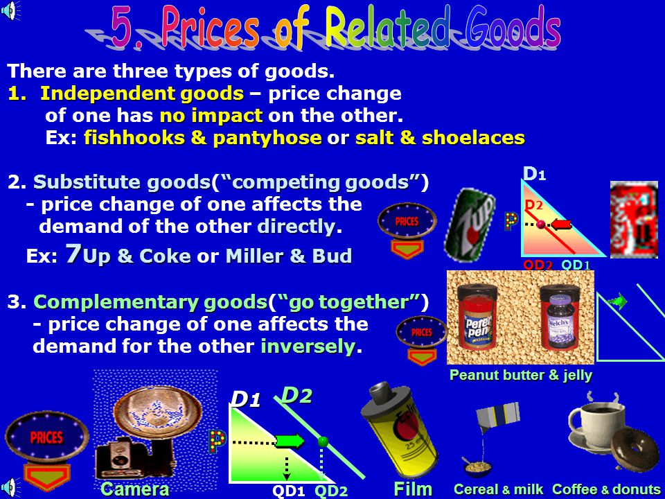 5. Prices of Related Goods Cereal & milk Coffee & donuts